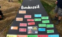 """Programmangebote zur """"Bundeszeit"""""""